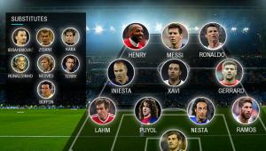 Reprodução/UEFA.com
