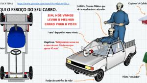 São Paulo receberá 'corrida maluca' com carro do ovo e Uno da firma