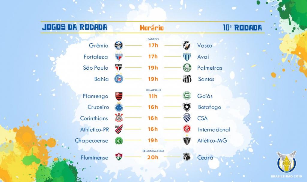 Jogos Da Rodada Do Brasileirao 2019 Apos A Copa America Jovem Pan